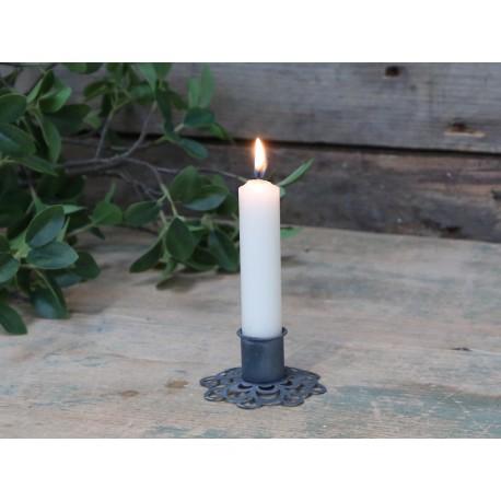 Candlestick w. pattern