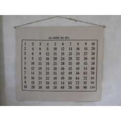 Płótno Chic Antique z Numerami 100x120 cm